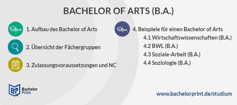Bachelor of Arts Überblick