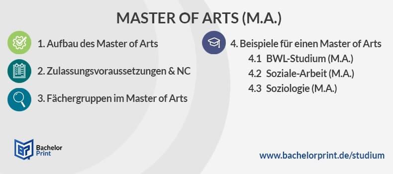 Master of Arts Übersicht Überblick