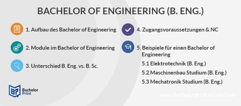 Bachelor of Engineering Zugangsvoraussetzungen NC Studium