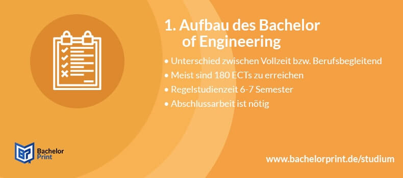 Bachelor of Engineering Aufbau Studium B. Eng.