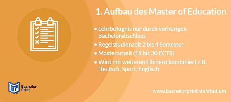 Master of Education Aufbau Lehramtsstudium Aufbau
