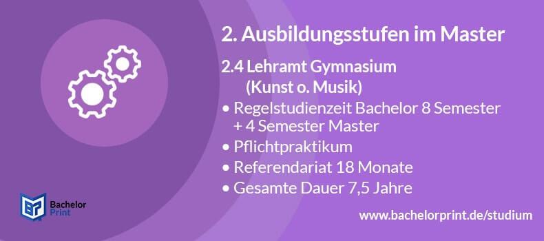 Master of Education Gymnasium Kunst Musik