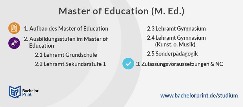 Master of Education Lehramtsstudium Überblick
