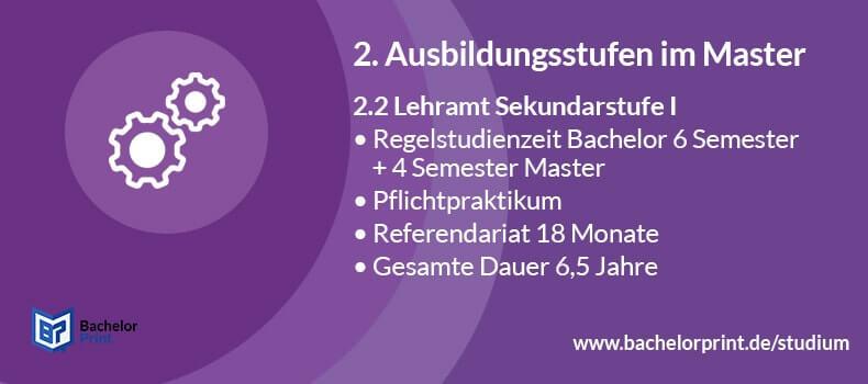 Master of Education Sekundarstufe Eins Aufbau