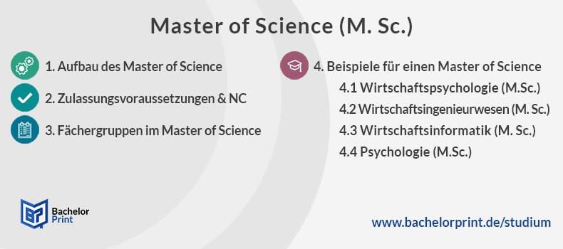 Master of Science Überblick